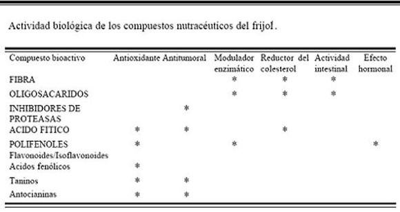 Las propiedades del frijol masmusculo strongsite ponte en forma frijoles urtaz Image collections